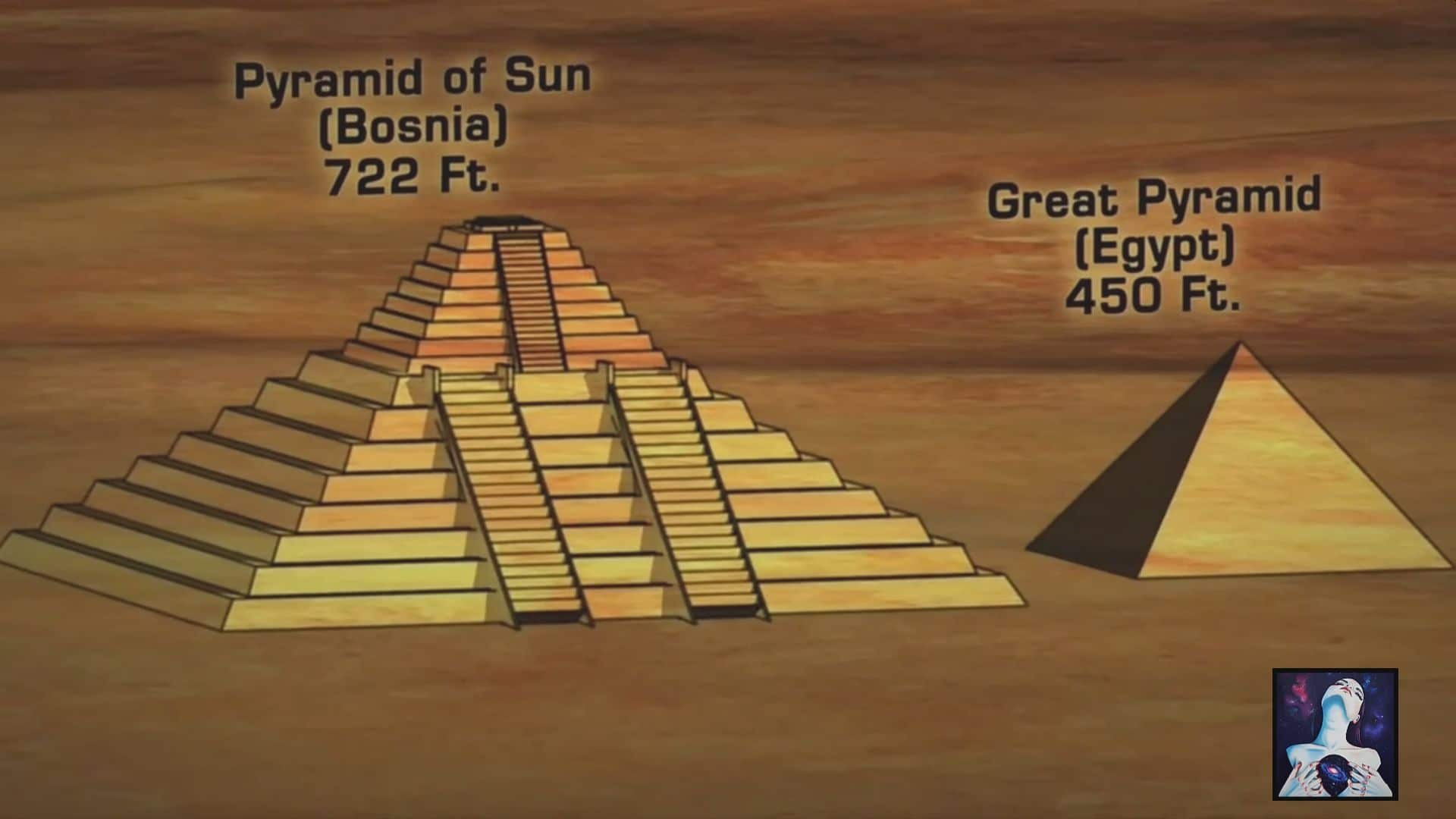 Bosnian Pyramid of the Sun and The Pyramid of Giza